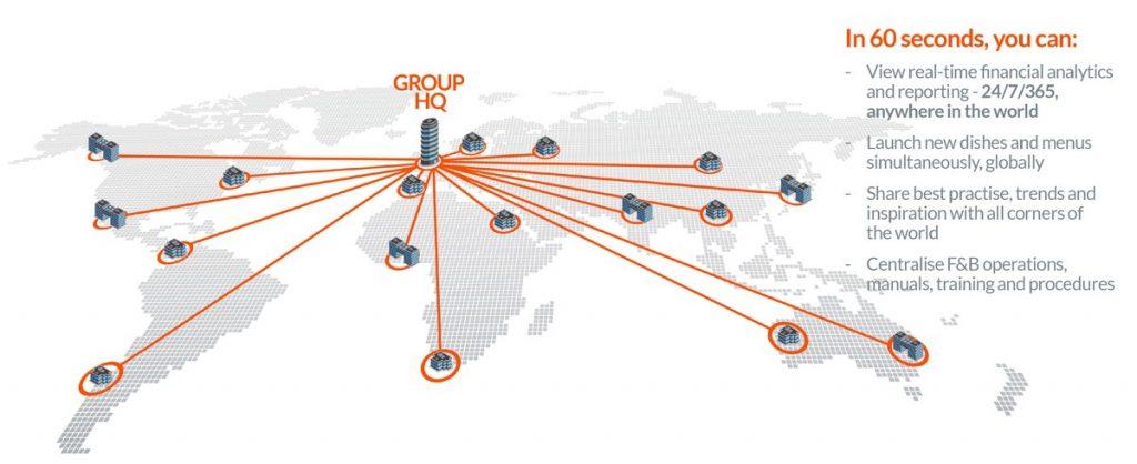 Kitchen-Cut-Group-Network